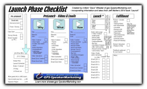 Launch Phase Checklist